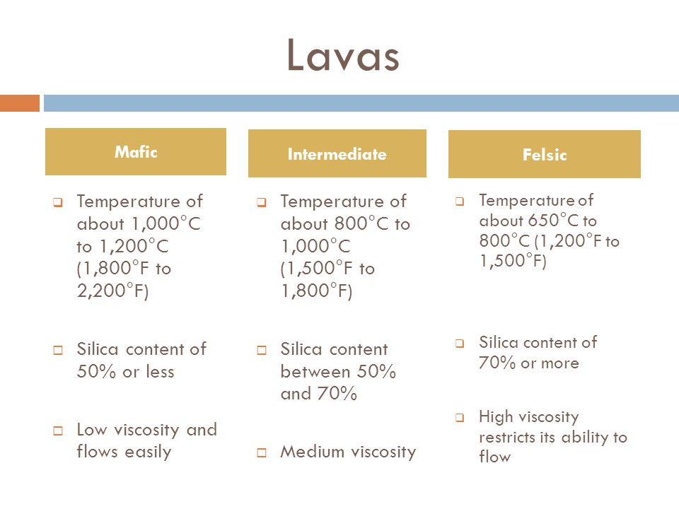 Lavas Temperature of about 1,000°C to 1,200°C (1,800°F to 2,200°F)