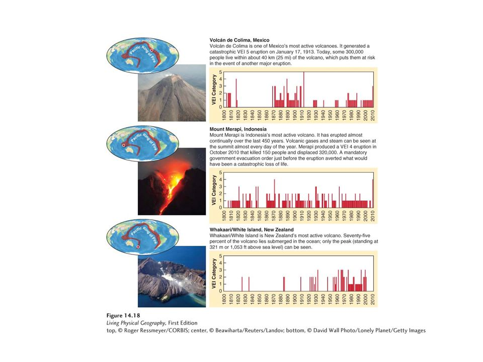 Active stratovolcanoes in the Pacific Ring of Fire