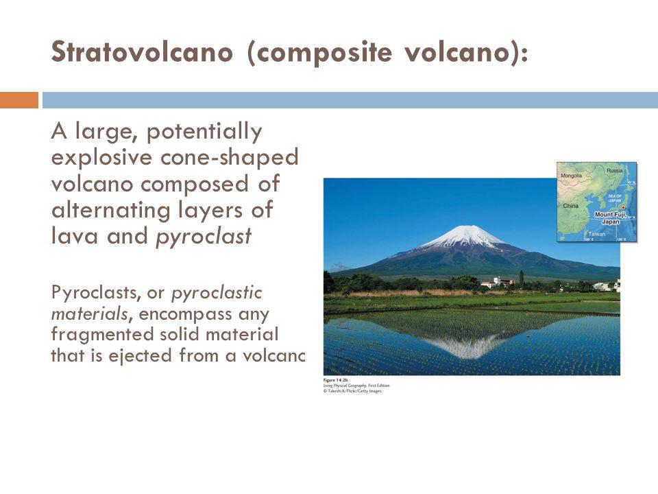 Stratovolcano (composite volcano):
