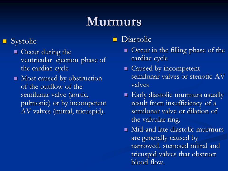 Murmurs Diastolic Systolic