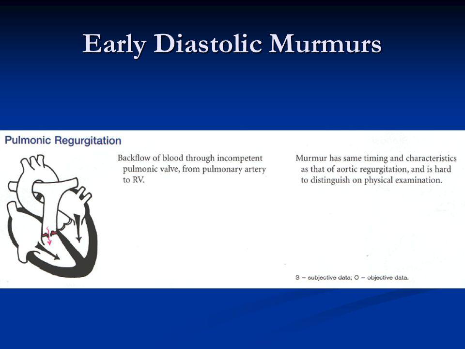 Early Diastolic Murmurs