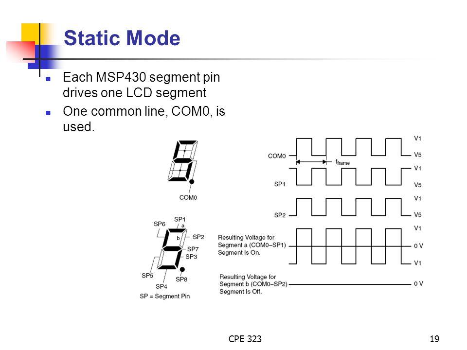 Static Mode Each MSP430 segment pin drives one LCD segment
