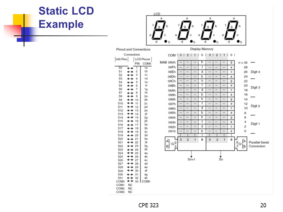 Static LCD Example CPE 323