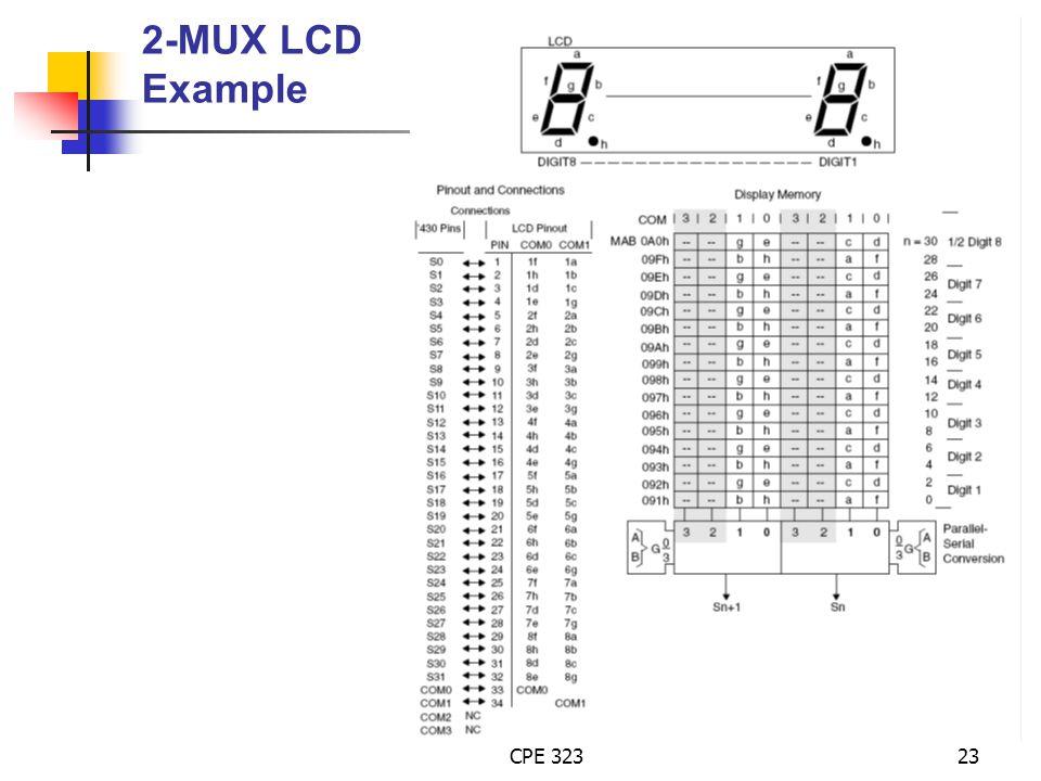 2-MUX LCD Example CPE 323