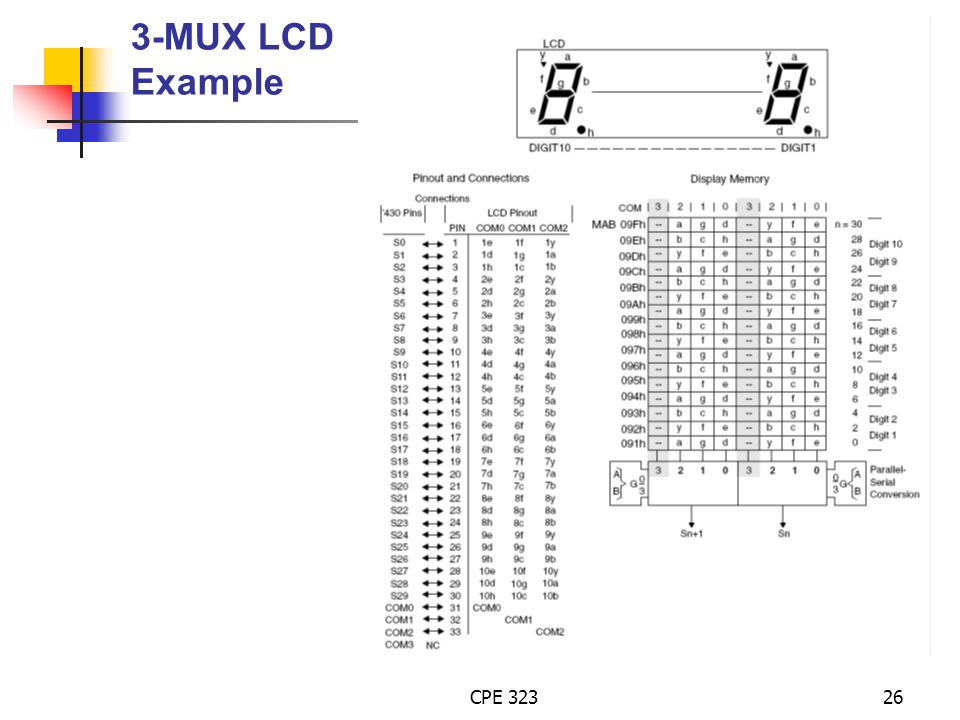 3-MUX LCD Example CPE 323