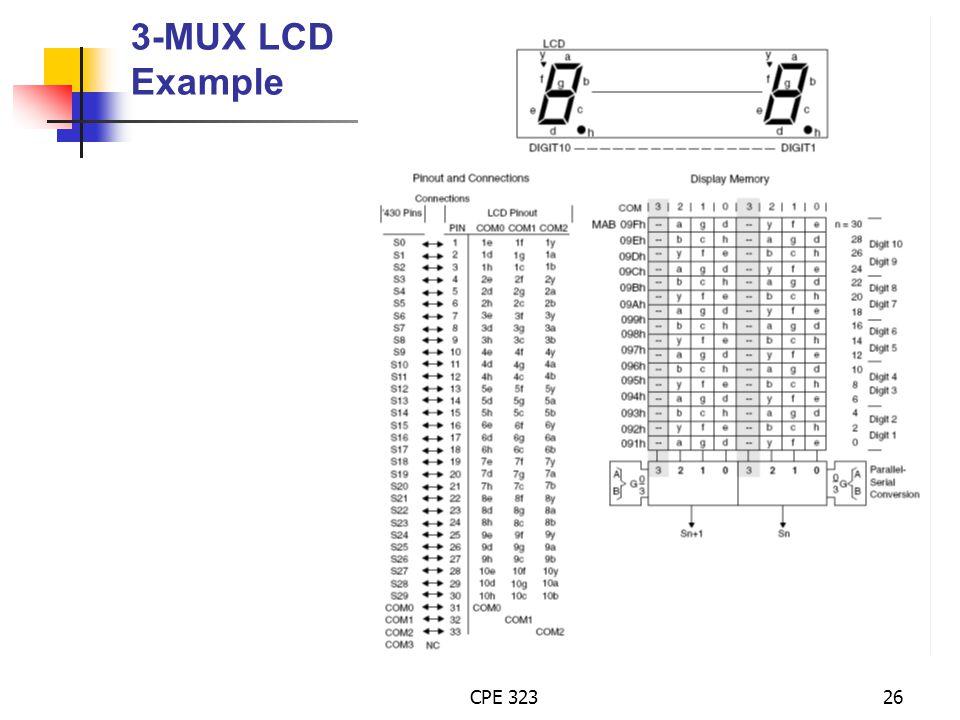 3-MUX LCD Example CPE 323