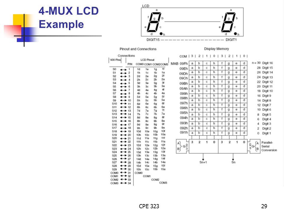 4-MUX LCD Example CPE 323