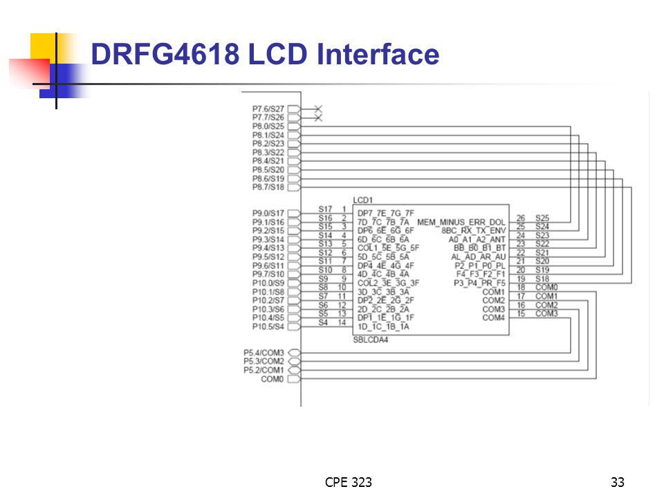 DRFG4618 LCD Interface CPE 323