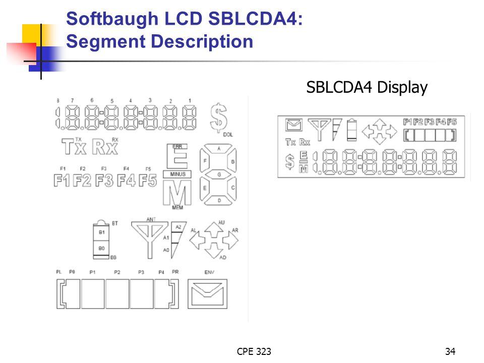 Softbaugh LCD SBLCDA4: Segment Description