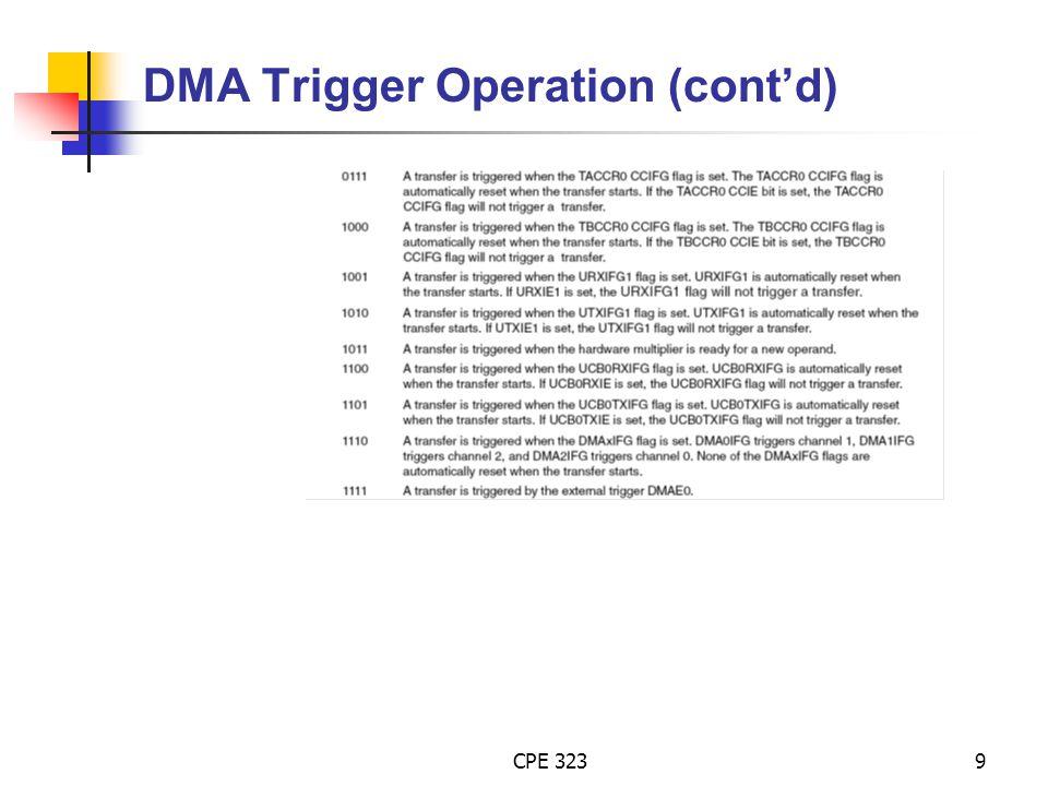 DMA Trigger Operation (cont'd)