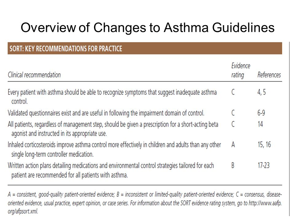 Overview of Changes to Asthma Guidelines