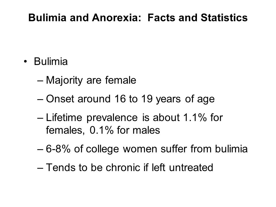 Bulimia and Anorexia: Facts and Statistics