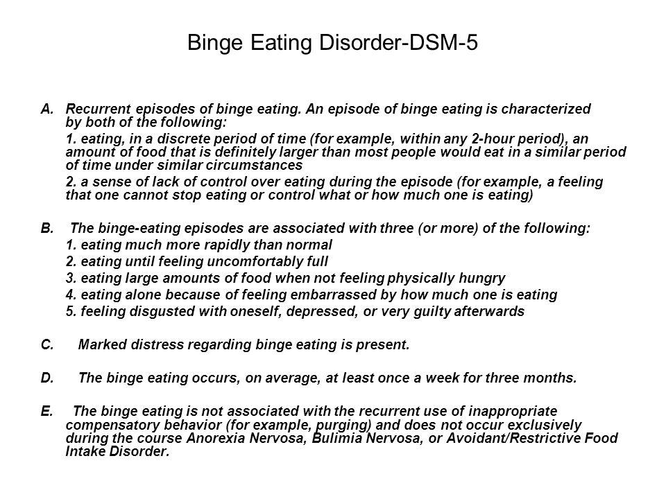 Binge Eating Disorder-DSM-5