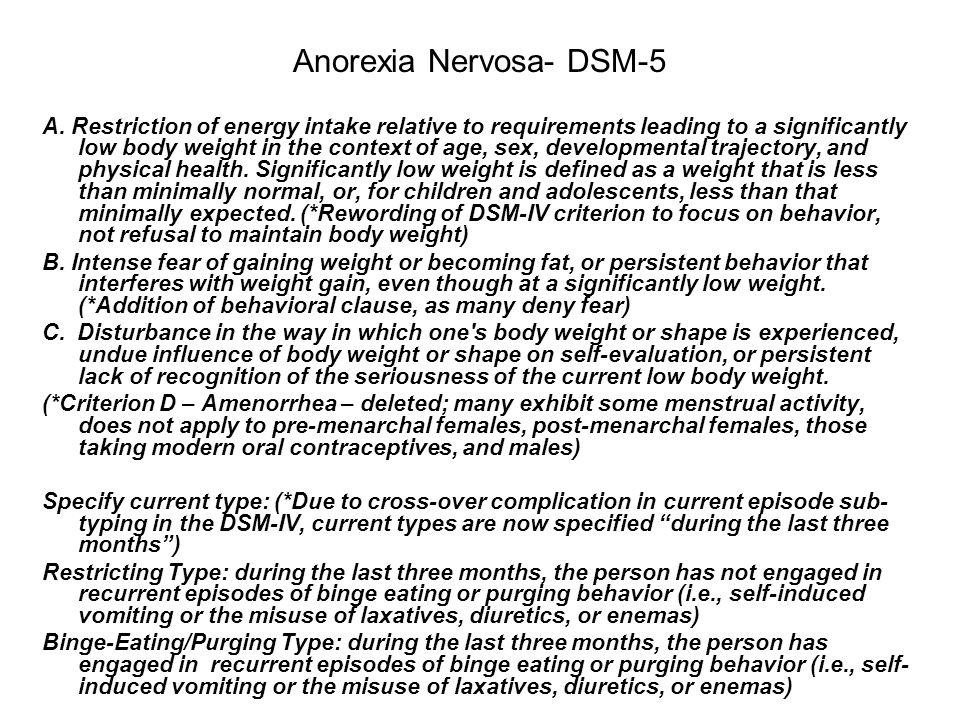 Anorexia Nervosa- DSM-5