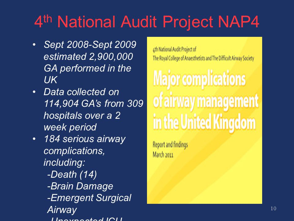 4th National Audit Project NAP4
