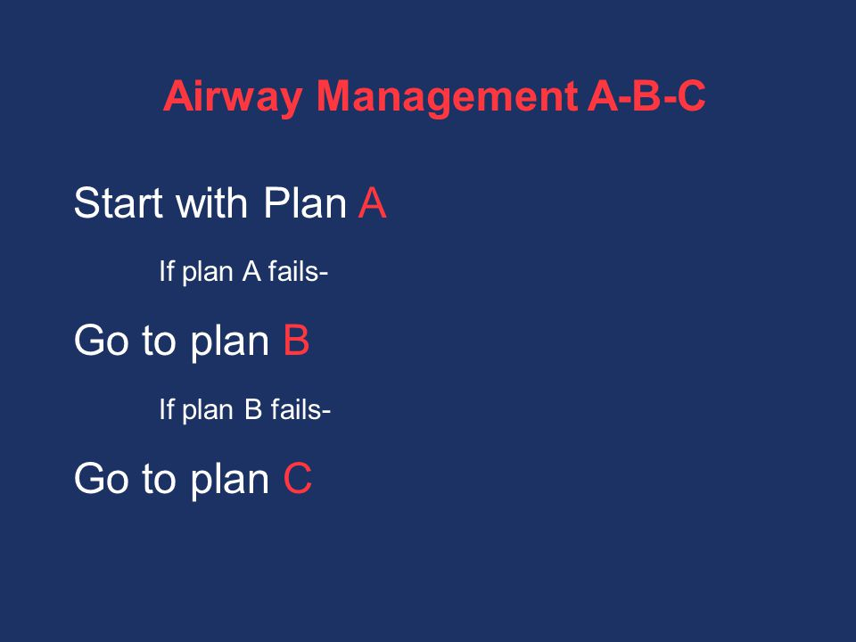 Airway Management A-B-C