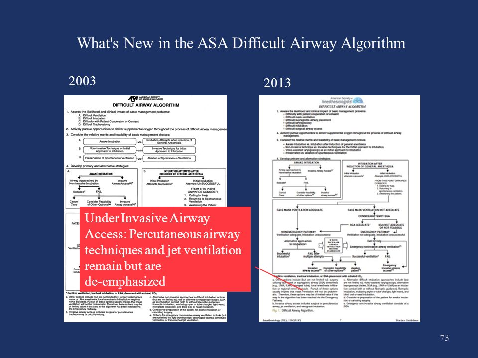 What s New in the ASA Difficult Airway Algorithm
