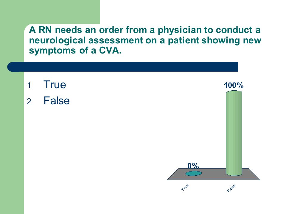 A RN needs an order from a physician to conduct a neurological assessment on a patient showing new symptoms of a CVA.