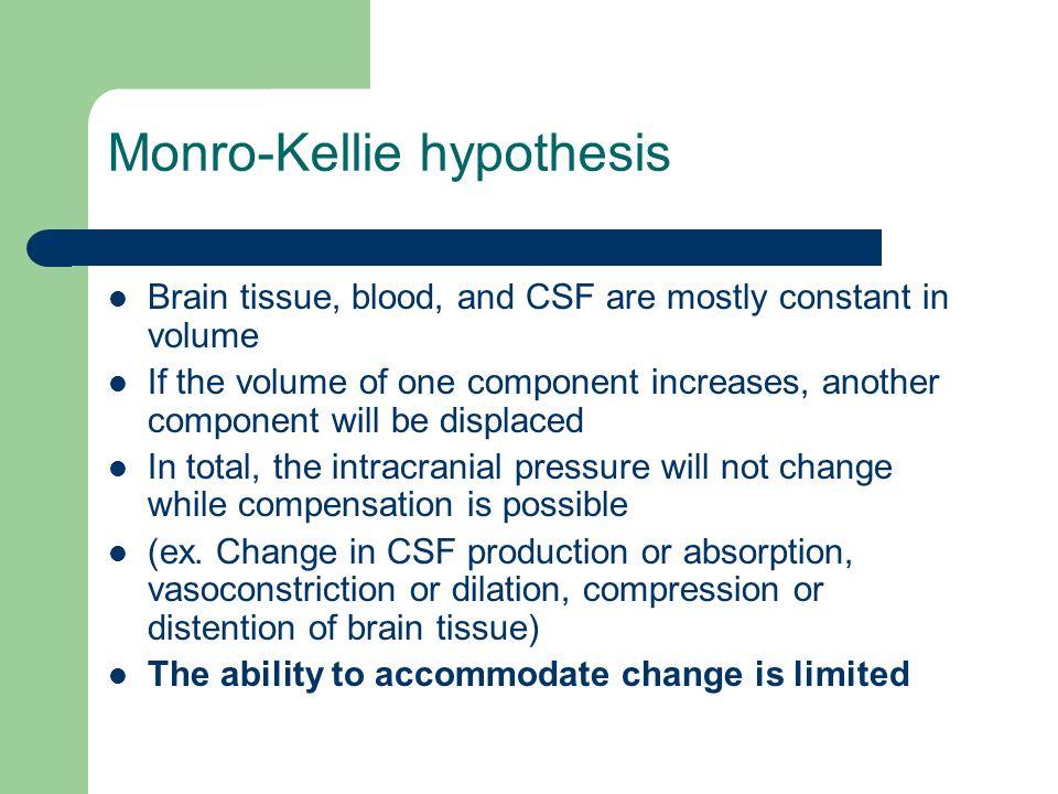 Monro-Kellie hypothesis