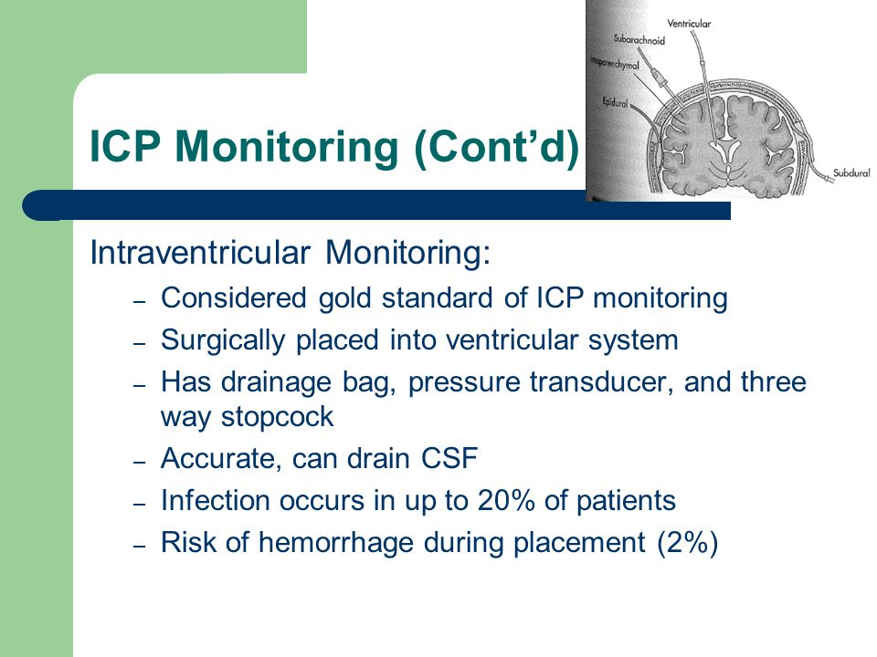 ICP Monitoring (Cont'd) Pg 1473