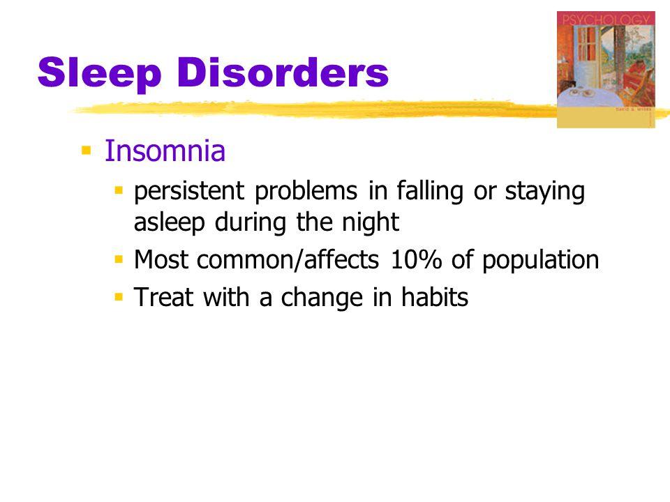 Sleep Disorders Insomnia