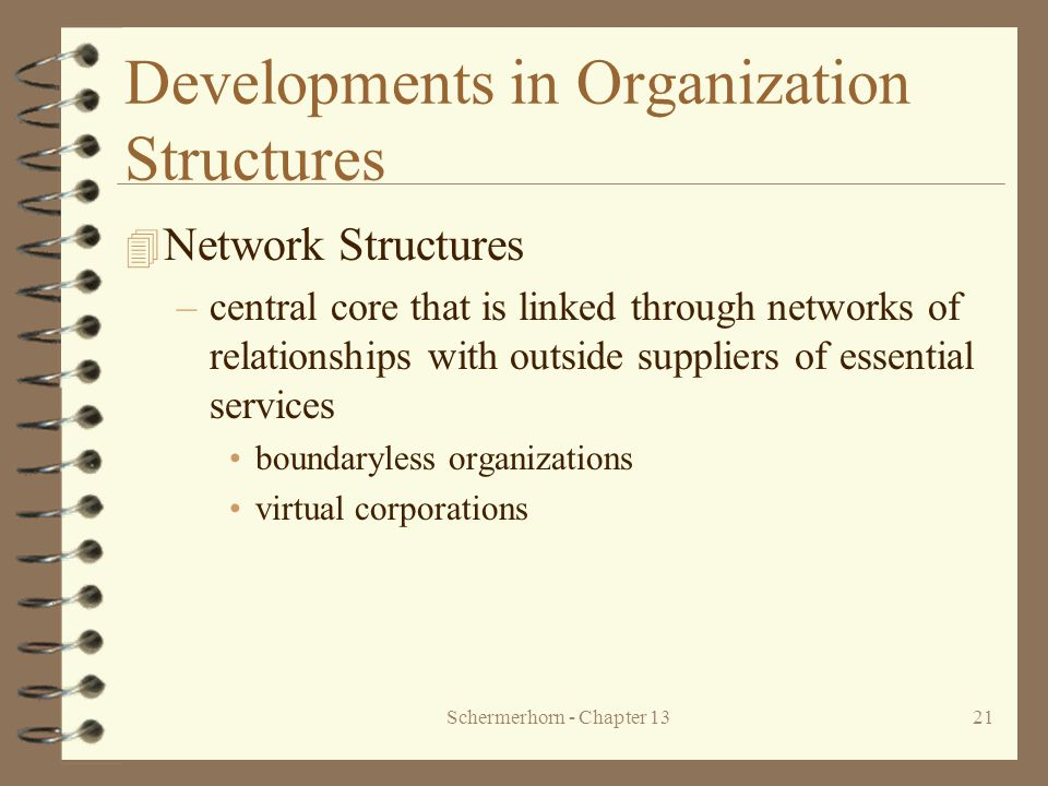 Developments in Organization Structures