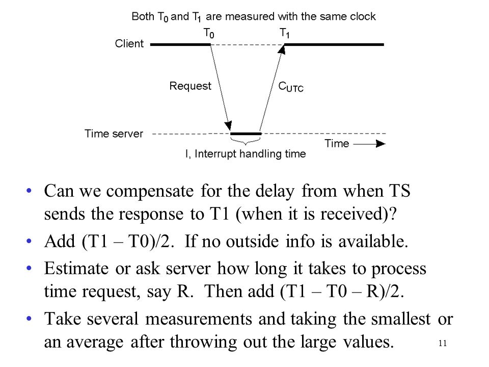 Cristian's Algorithm Can we compensate for the delay from when TS sends the response to T1 (when it is received)