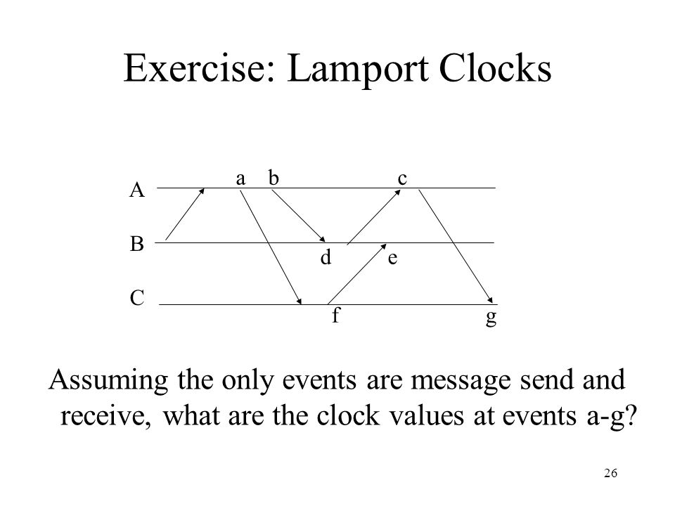 Exercise: Lamport Clocks