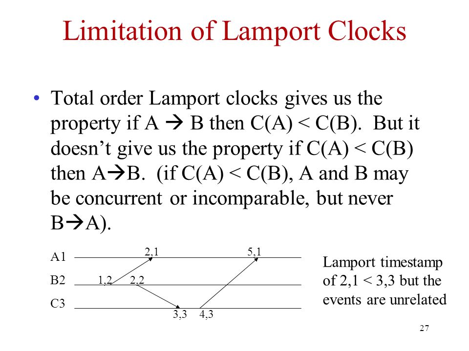 Limitation of Lamport Clocks