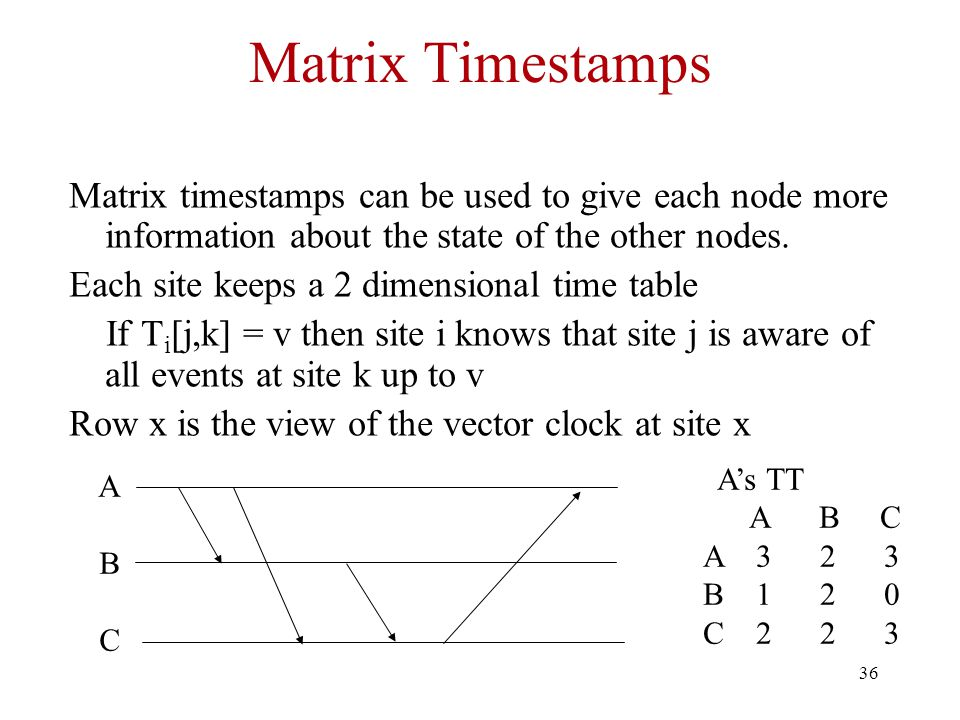 Matrix Timestamps Matrix timestamps can be used to give each node more information about the state of the other nodes.
