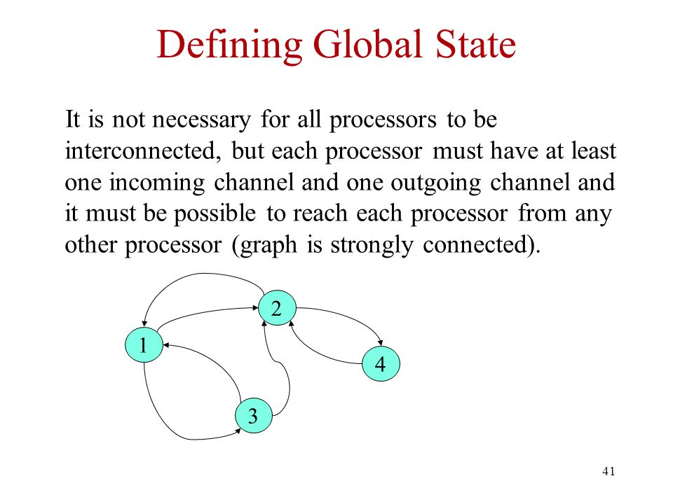 Defining Global State