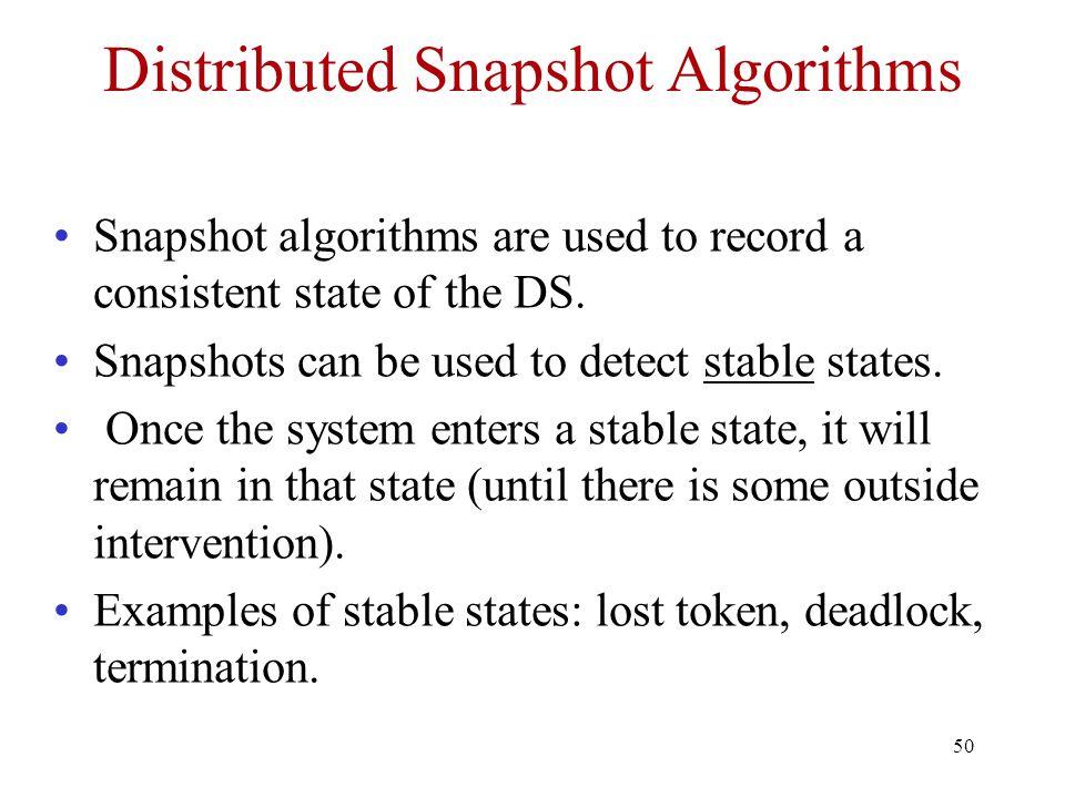 Distributed Snapshot Algorithms