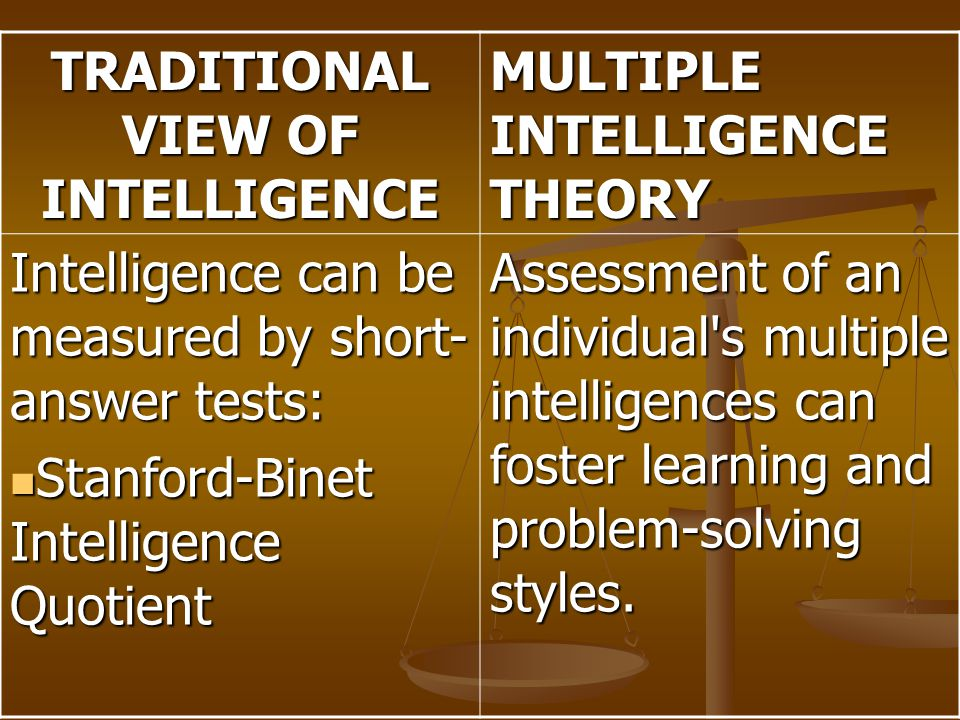 TRADITIONAL VIEW OF INTELLIGENCE