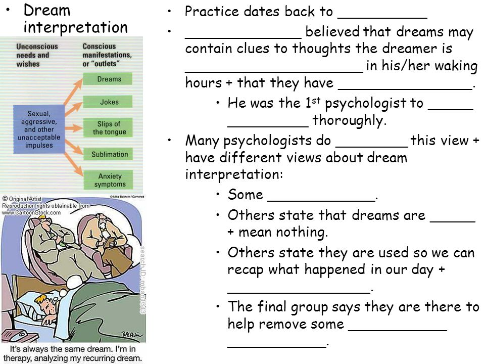 Dream interpretation Practice dates back to __________