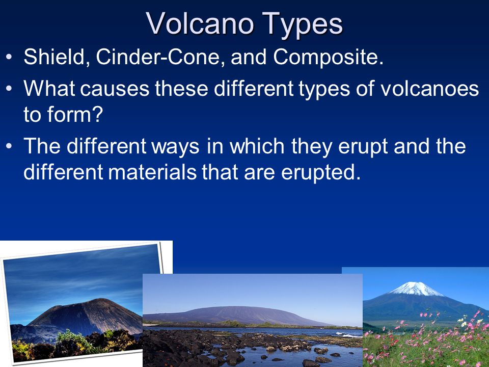 Volcano Types Shield, Cinder-Cone, and Composite.