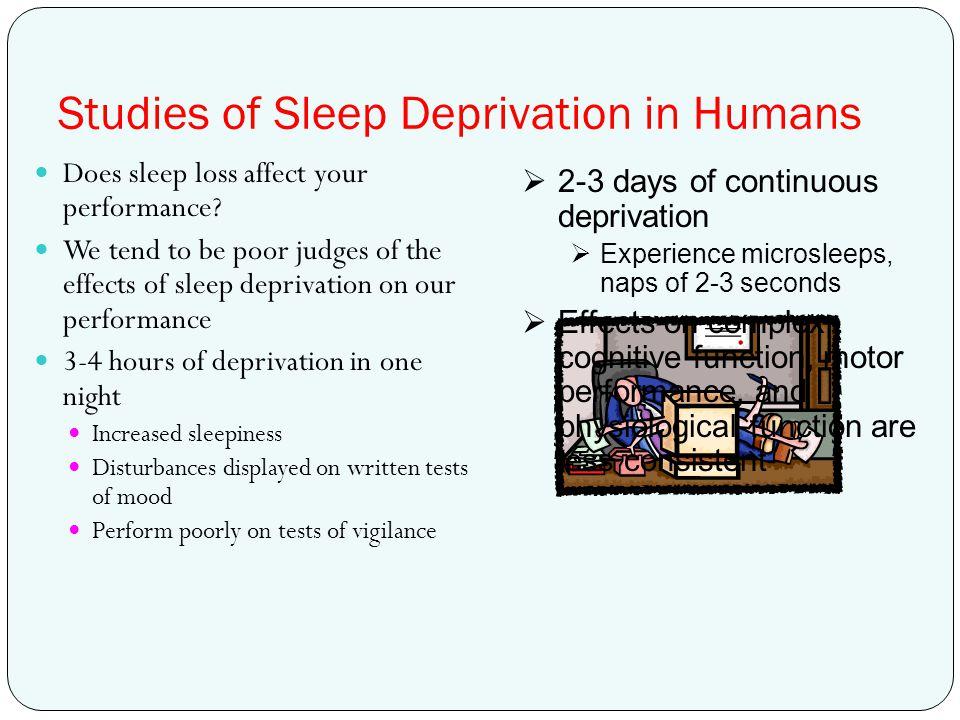 Studies of Sleep Deprivation in Humans