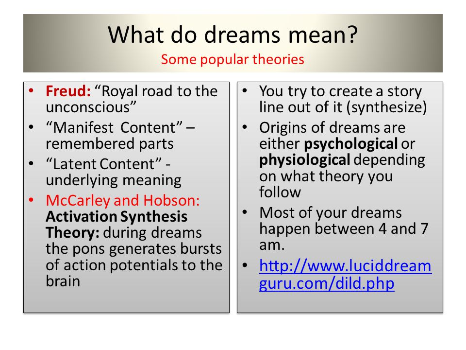 What do dreams mean Some popular theories