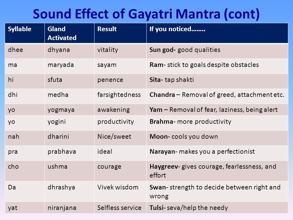 Sound Effect of Gayatri Mantra (cont)