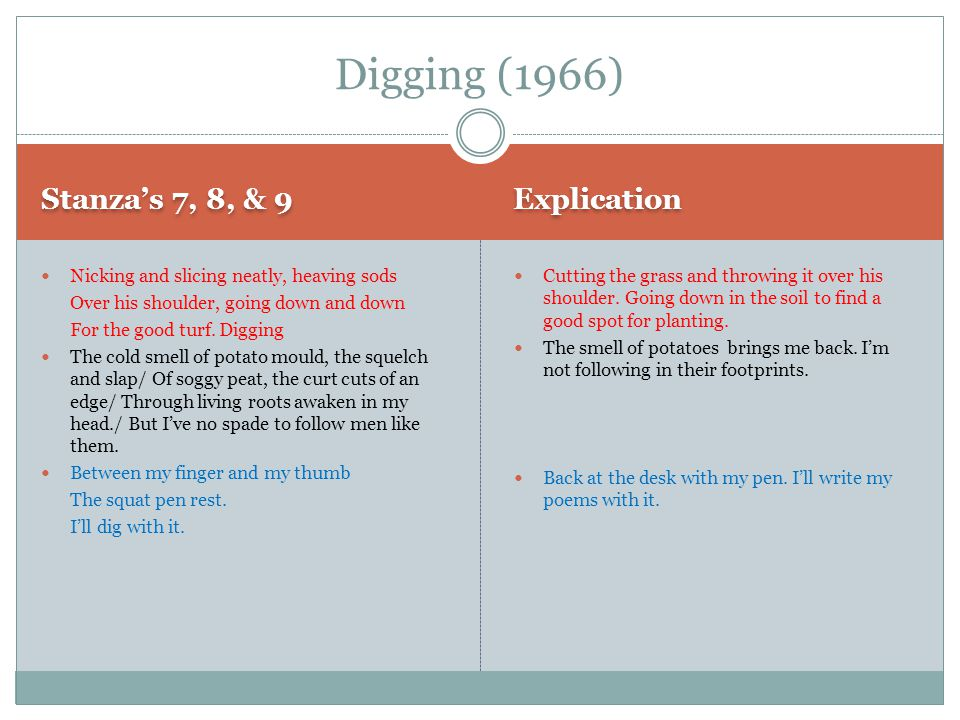 Digging (1966) Stanza's 7, 8, & 9 Explication
