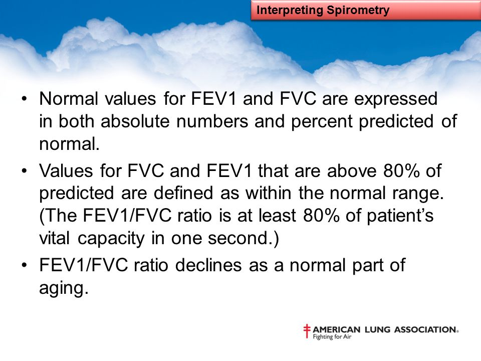Interpreting Spirometry