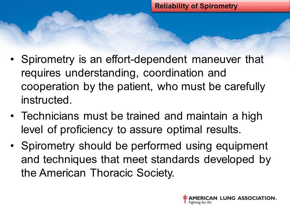 Reliability of Spirometry