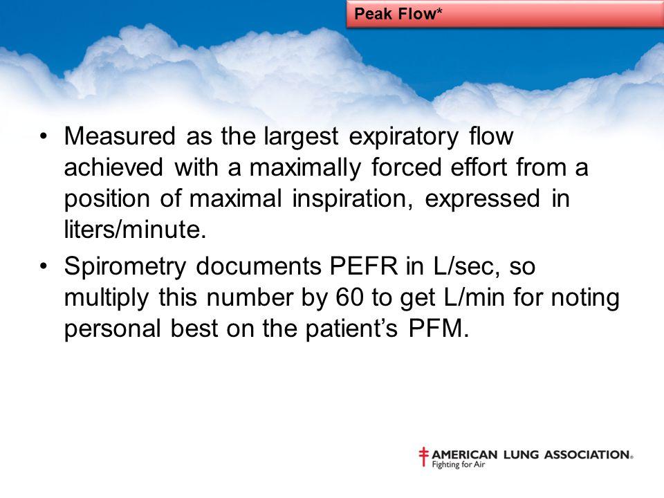 Peak Flow*