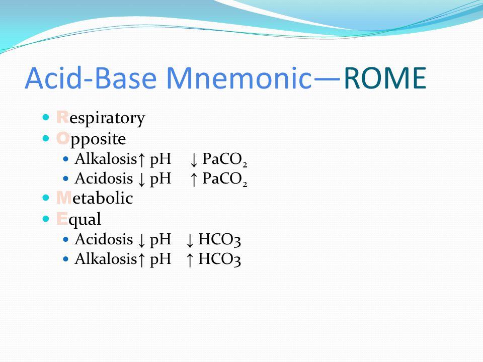 Acid-Base Mnemonic—ROME