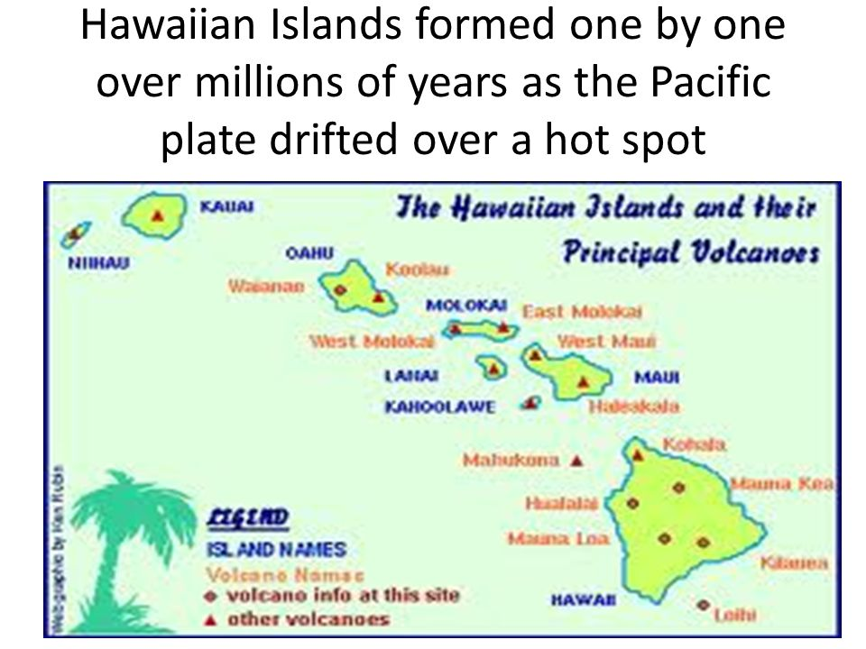 Hawaiian Islands formed one by one over millions of years as the Pacific plate drifted over a hot spot
