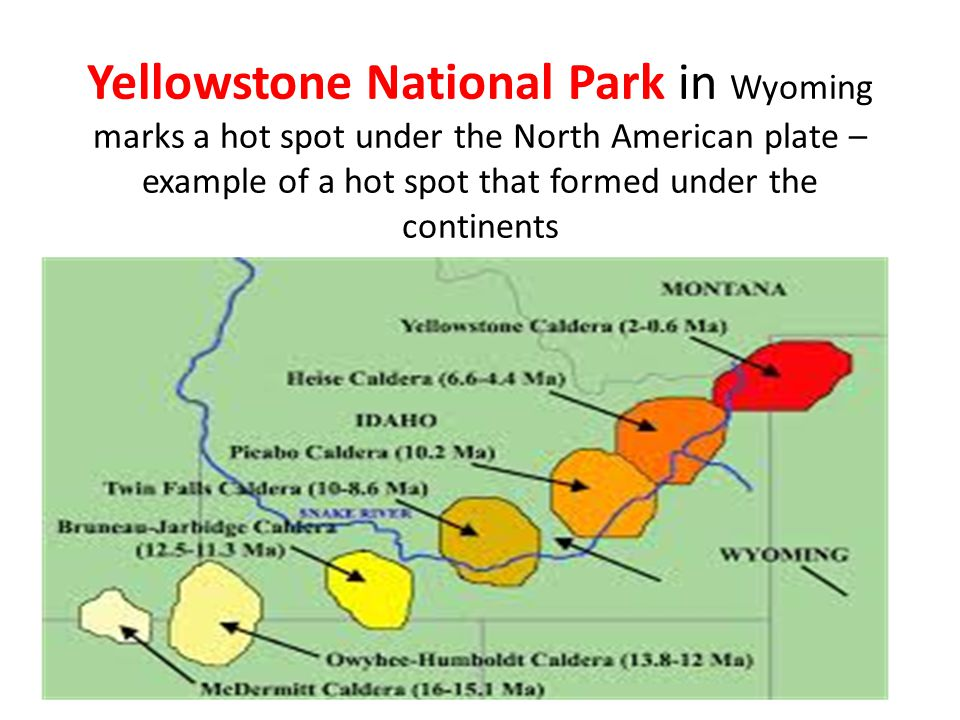 Yellowstone National Park in Wyoming marks a hot spot under the North American plate –example of a hot spot that formed under the continents