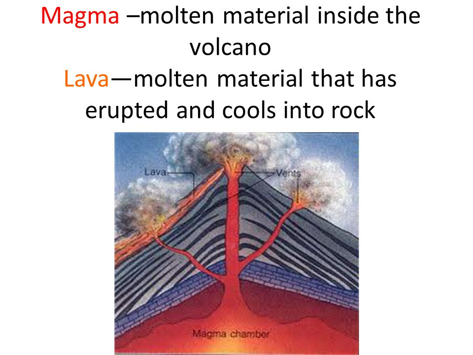 Magma –molten material inside the volcano Lava—molten material that has erupted and cools into rock