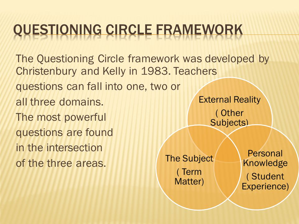 Questioning Circle Framework