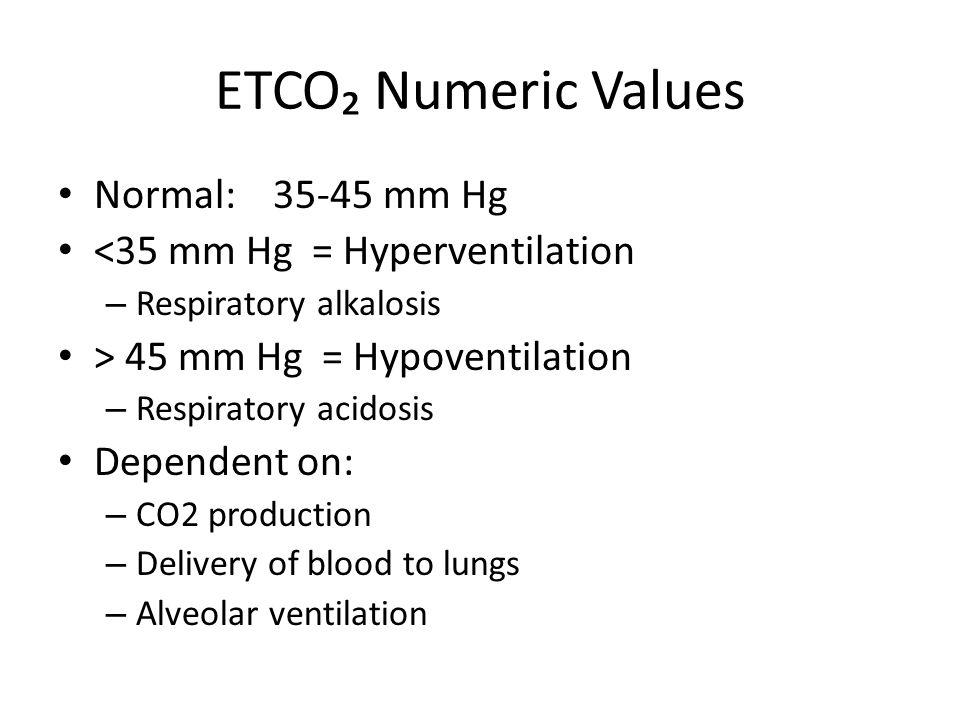 ETCO₂ Numeric Values Normal: 35-45 mm Hg