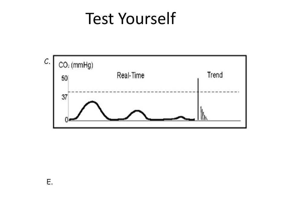 Test Yourself C. E.