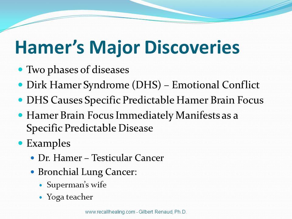 Hamer's Major Discoveries